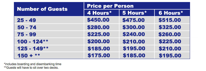 Wedding pricing grid with cost for Admirals wedding package.