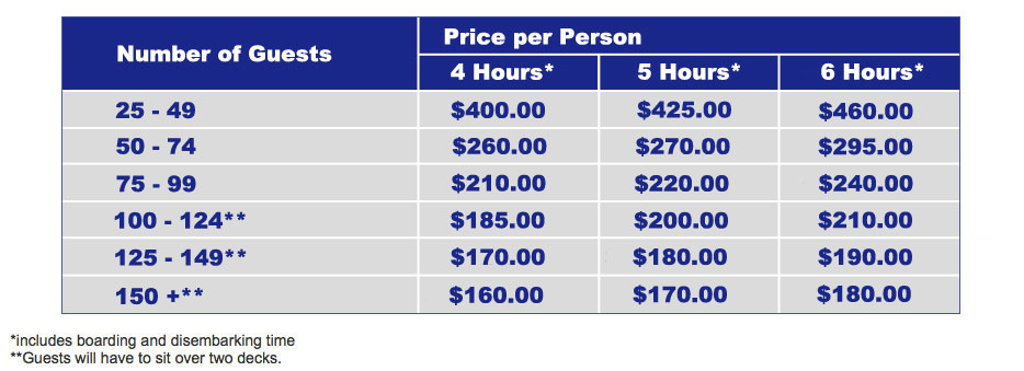 Friday night Wedding pricing grid with cost for number of hours and passengers included.