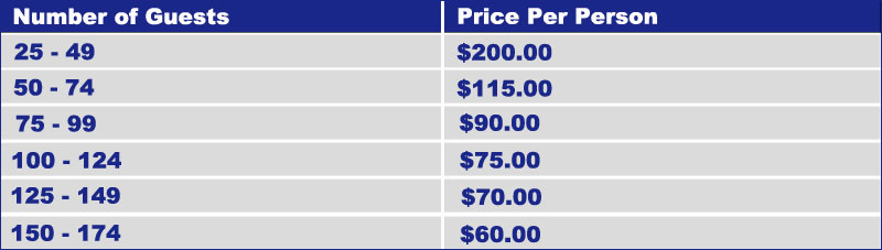 Pricing grid for our wedding in the Toronto Lagoons.