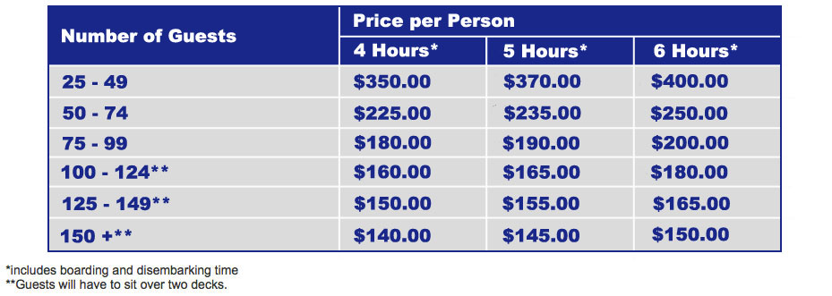 Sunny afternoon Wedding pricing grid with cost for number of hours and passengers included.