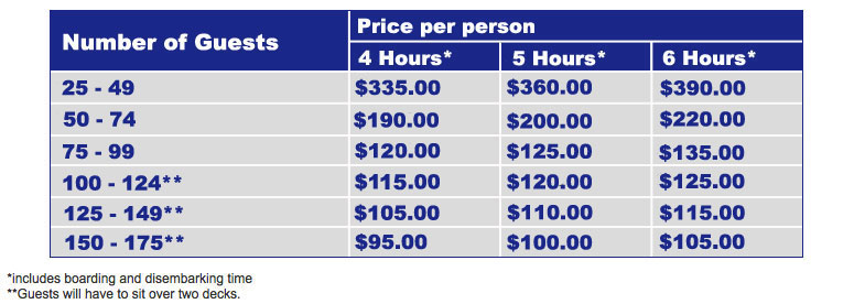 Pricing grid for our sweet and simple wedding package.