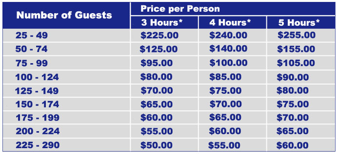 Sweet sixteen party pricing grid.