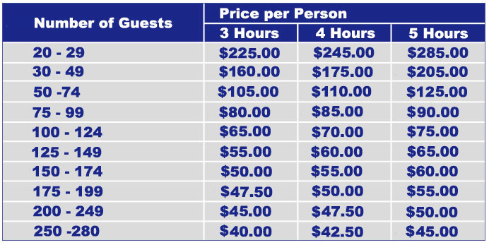 Pricing grid for birthday party ideas and cruise.