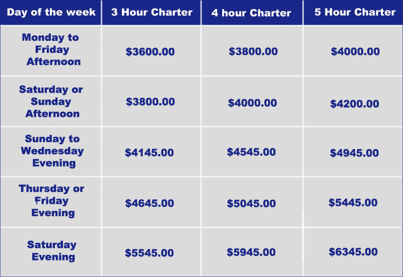 Pricing grid for basic charter rates with blue and gray fields.